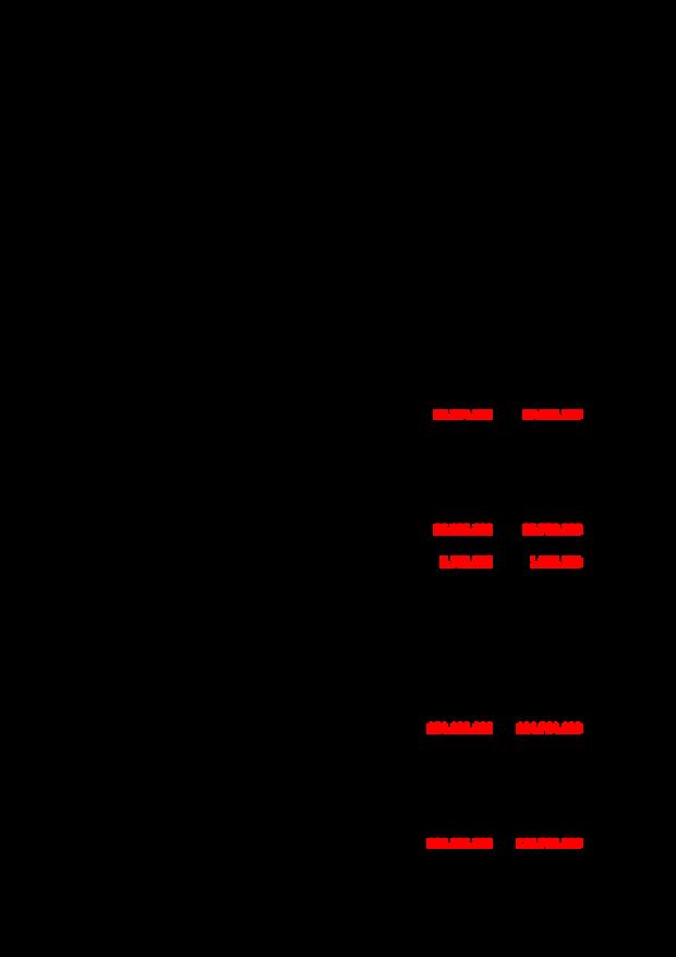 Årsregnskab 2016-17